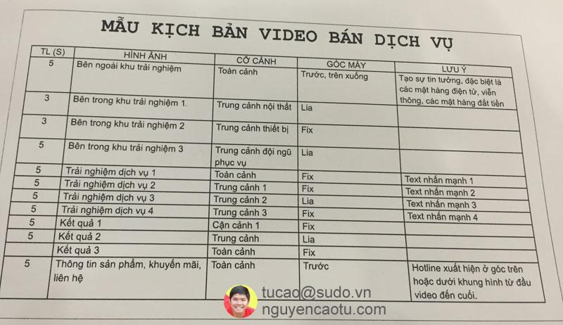 Mẫu kịch bản video bán dịch vụ