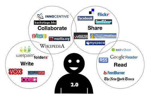 Danh sách những Website tiện ích cho người làm Digital Marketing