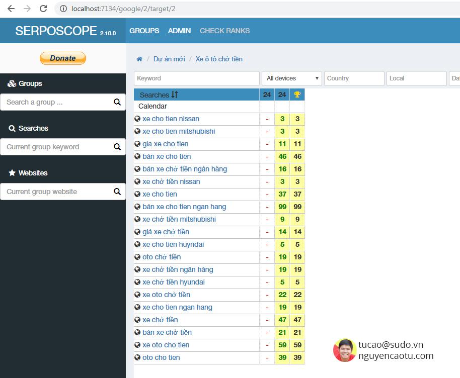 Mã nguồn mở công cụ kiểm tra vị trí từ khóa