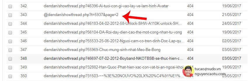 URL bị xóa từ 2010 vẫn được kiểm tra lại