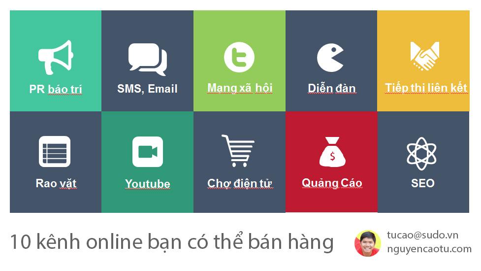 10 kênh bán hàng online tại Việt Nam