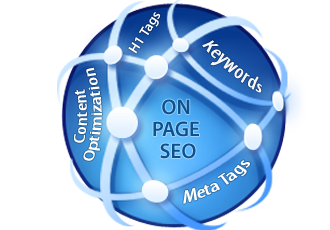 seo-on-page-technique